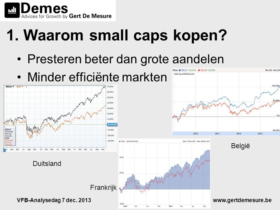 www.gertdemesure.beVFB-Analysedag 7 dec. 2013 1. Waarom small caps kopen? •Presteren beter dan grote aandelen •Minder efficiënte markten Duitsland Fra