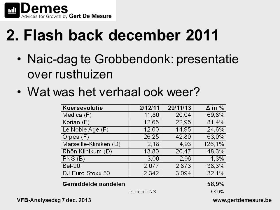 www.gertdemesure.beVFB-Analysedag 7 dec.2013 5.