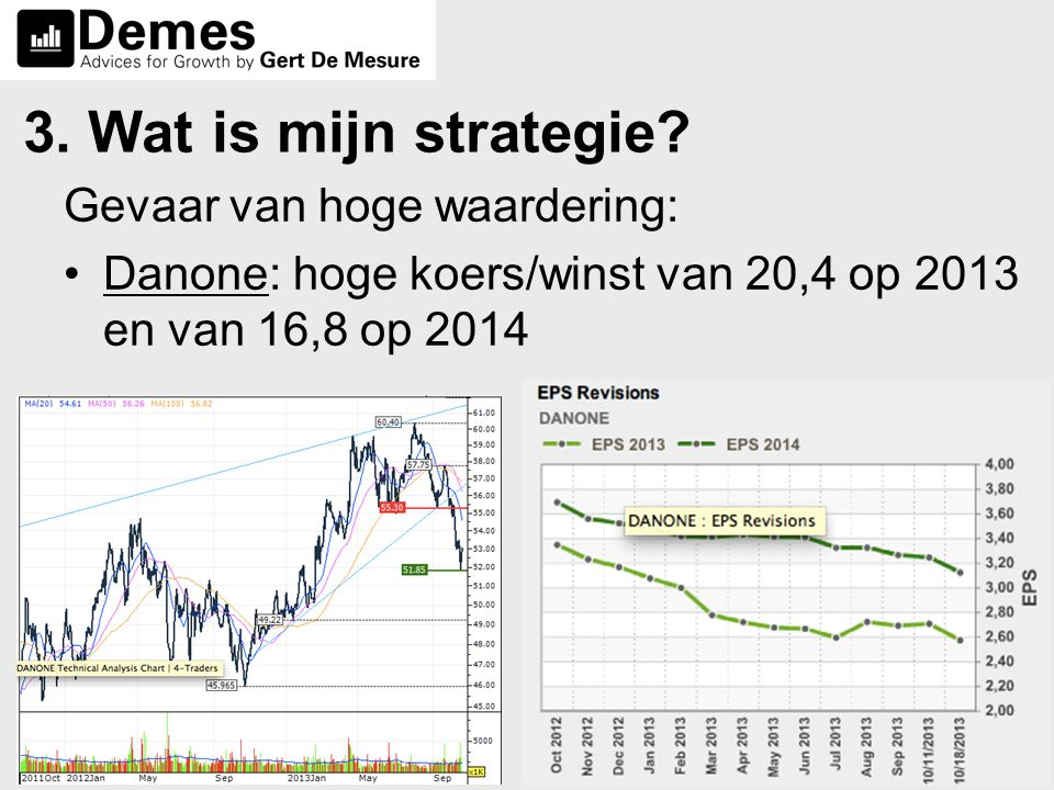 www.gertdemesure.beVFB-Analysedag 7 dec.2013 3. Wat is mijn strategie.