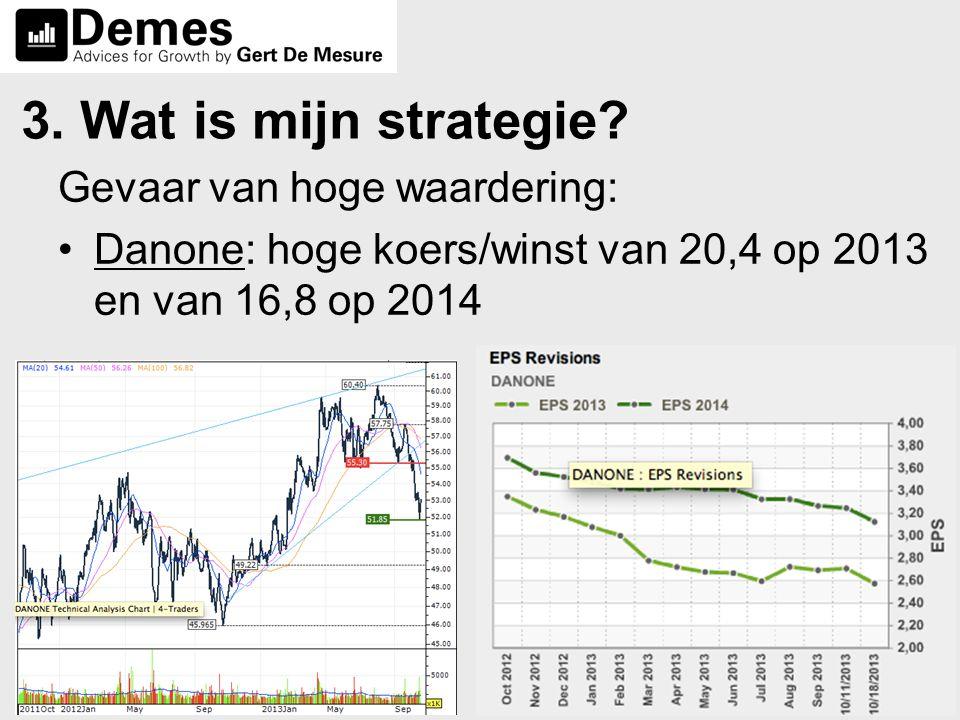 www.gertdemesure.beVFB-Analysedag 7 dec.2013 3. Wat is mijn strategie.