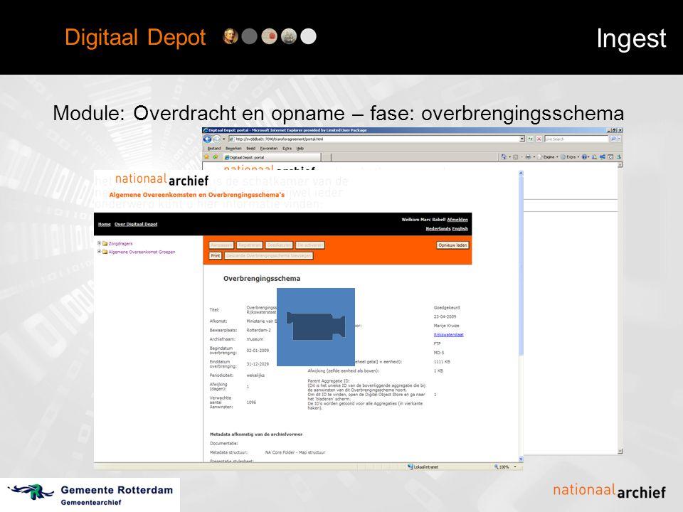 Digitaal Depot Ingest Module: Overdracht en opname – fase: overbrengingsschema