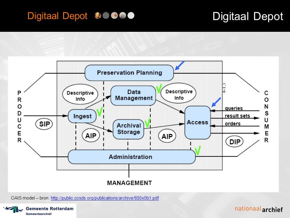 Digitaal Depot Preservation Planning Toekomstige module: Preservation Planning (<Planets project) Evaluatie van preservation strategieën voor Wordperfect 5.1 bestanden
