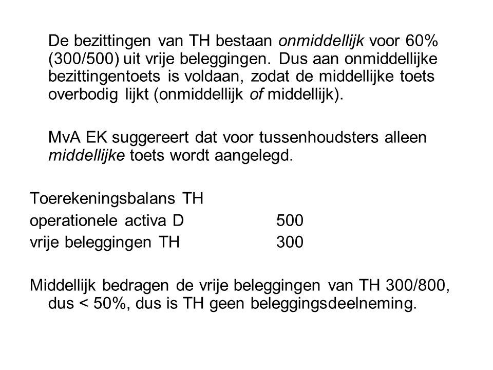 De bezittingen van TH bestaan onmiddellijk voor 60% (300/500) uit vrije beleggingen. Dus aan onmiddellijke bezittingentoets is voldaan, zodat de midde