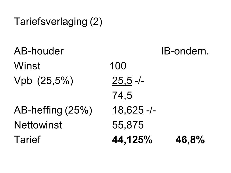 Tariefsverlaging (2) AB-houder IB-ondern. Winst 100 Vpb(25,5%) 25,5 -/- 74,5 AB-heffing (25%) 18,625 -/- Nettowinst 55,875 Tarief 44,125%46,8%