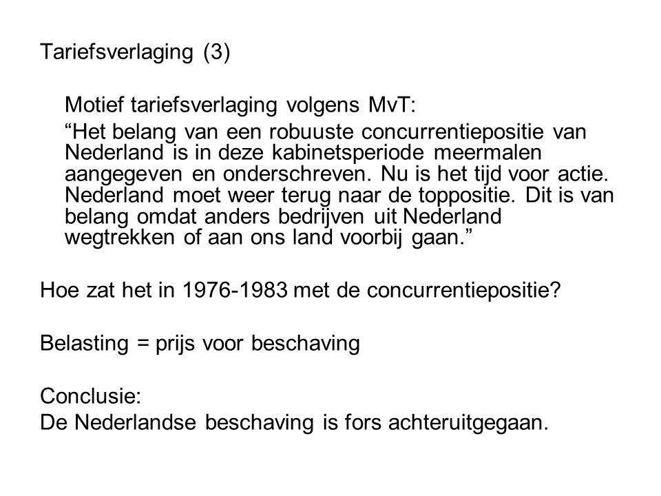 """Tariefsverlaging (3) Motief tariefsverlaging volgens MvT: """"Het belang van een robuuste concurrentiepositie van Nederland is in deze kabinetsperiode me"""