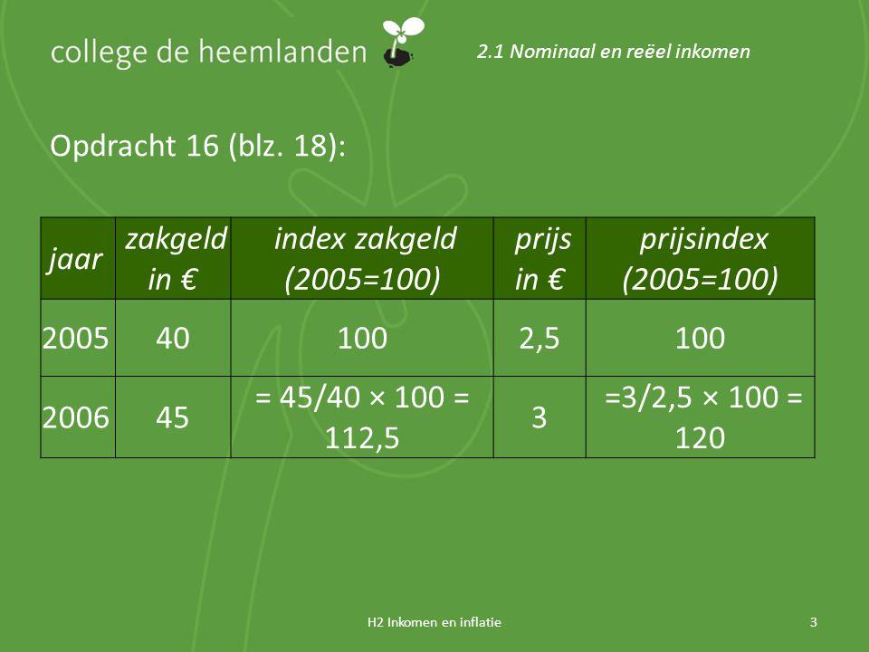 H2 Inkomen en inflatie3 2.1 Nominaal en reëel inkomen Opdracht 16 (blz.
