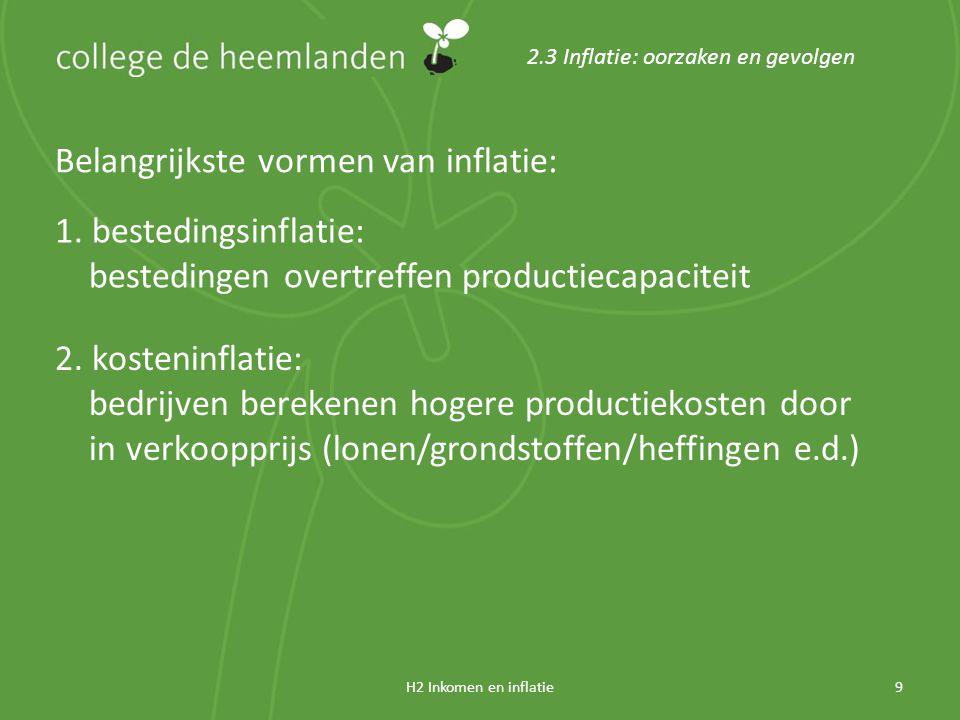 H2 Inkomen en inflatie9 2.3 Inflatie: oorzaken en gevolgen Belangrijkste vormen van inflatie: 1.