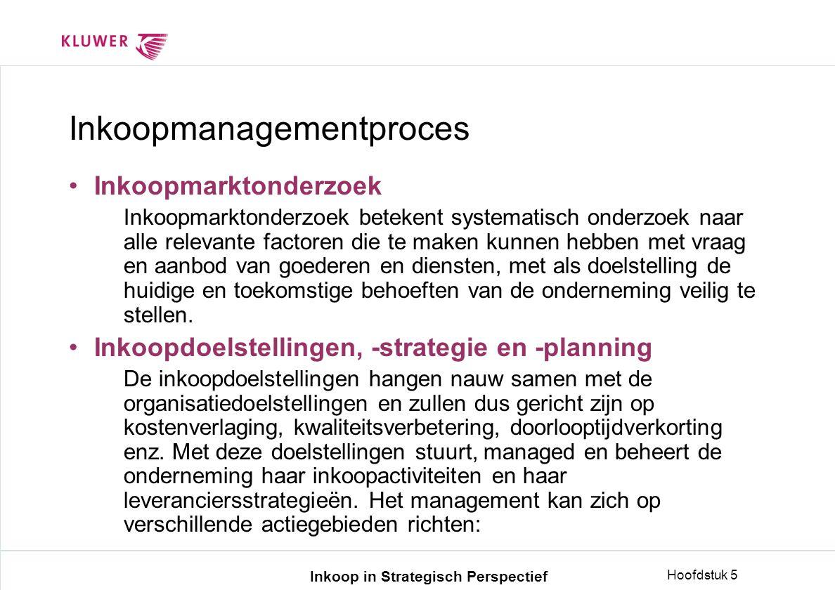 Inkoop in Strategisch Perspectief Hoofdstuk 5 Inkoopmanagementproces •Inkoopmarktonderzoek Inkoopmarktonderzoek betekent systematisch onderzoek naar a