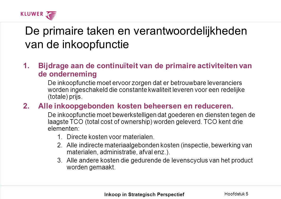 Inkoop in Strategisch Perspectief Hoofdstuk 5 De primaire taken en verantwoordelijkheden van de inkoopfunctie 1.Bijdrage aan de continuïteit van de pr