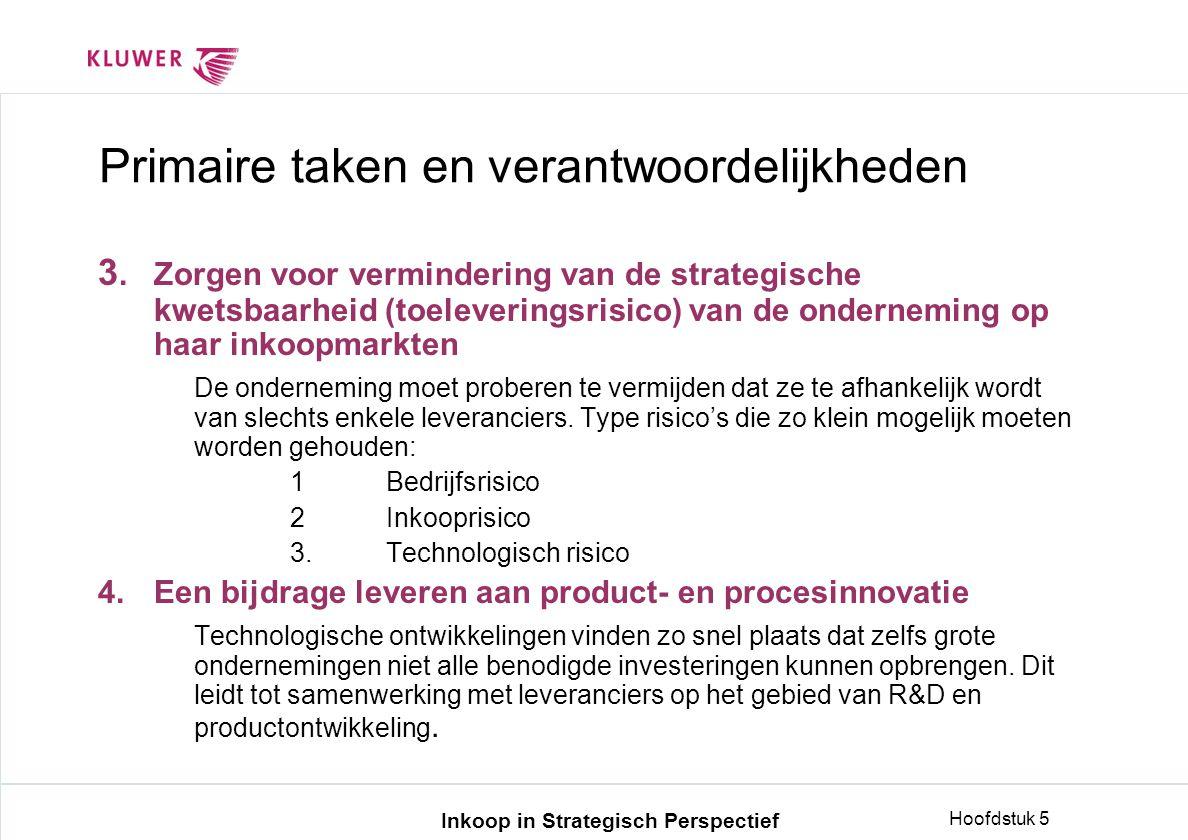 Inkoop in Strategisch Perspectief Hoofdstuk 5 Primaire taken en verantwoordelijkheden 3.Zorgen voor vermindering van de strategische kwetsbaarheid (to