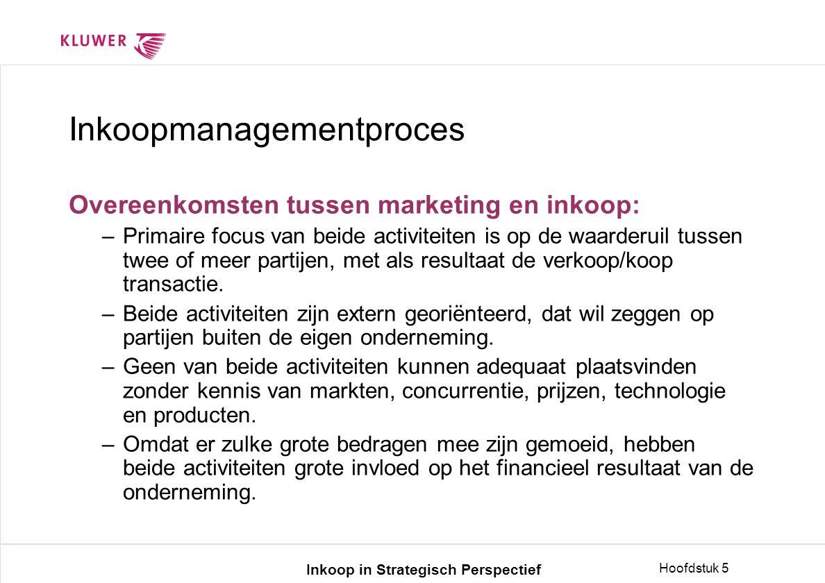 Inkoop in Strategisch Perspectief Hoofdstuk 5 Inkoopmanagementproces Overeenkomsten tussen marketing en inkoop: –Primaire focus van beide activiteiten
