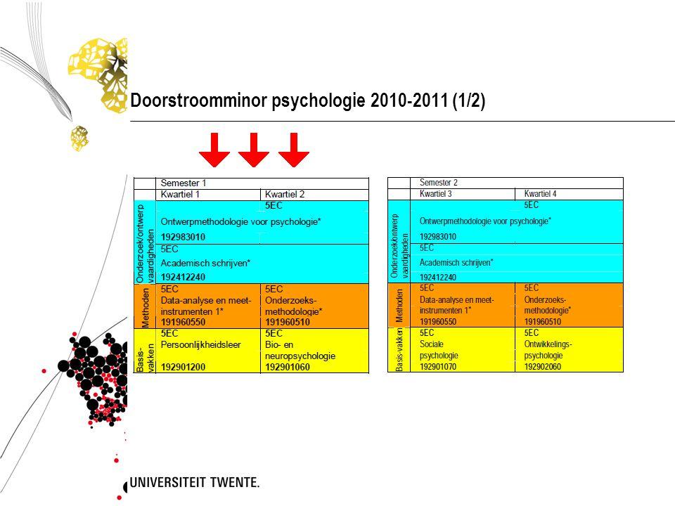 Het rooster • Rooster (pre-)master  www.psy.utwente.nlwww.psy.utwente.nl • Hoe moet je het rooster lezen • Let op tentameninschrijving!