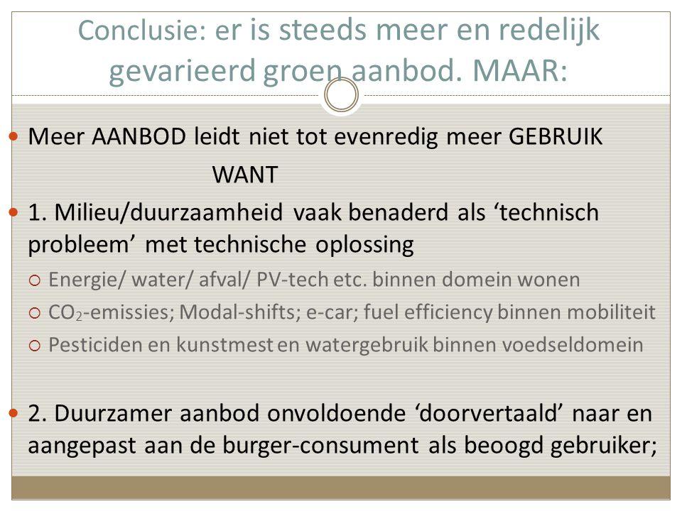 Conclusie: e r is steeds meer en redelijk gevarieerd groen aanbod.
