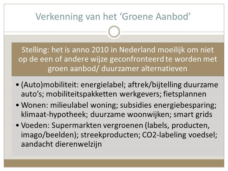 Verkenning van het 'Groene Aanbod' Stelling: het is anno 2010 in Nederland moeilijk om niet op de een of andere wijze geconfronteerd te worden met groen aanbod/ duurzamer alternatieven •(Auto)mobiliteit: energielabel; aftrek/bijtelling duurzame auto's; mobiliteitspakketten werkgevers; fietsplannen •Wonen: milieulabel woning; subsidies energiebesparing; klimaat-hypotheek; duurzame woonwijken; smart grids •Voeden: Supermarkten vergroenen (labels, producten, imago/beelden); streekproducten; CO2-labeling voedsel; aandacht dierenwelzijn