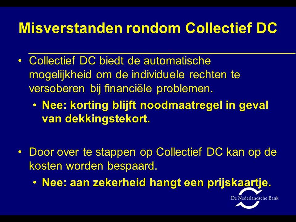 Misverstanden rondom Collectief DC •Collectief DC biedt de automatische mogelijkheid om de individuele rechten te versoberen bij financiële problemen.