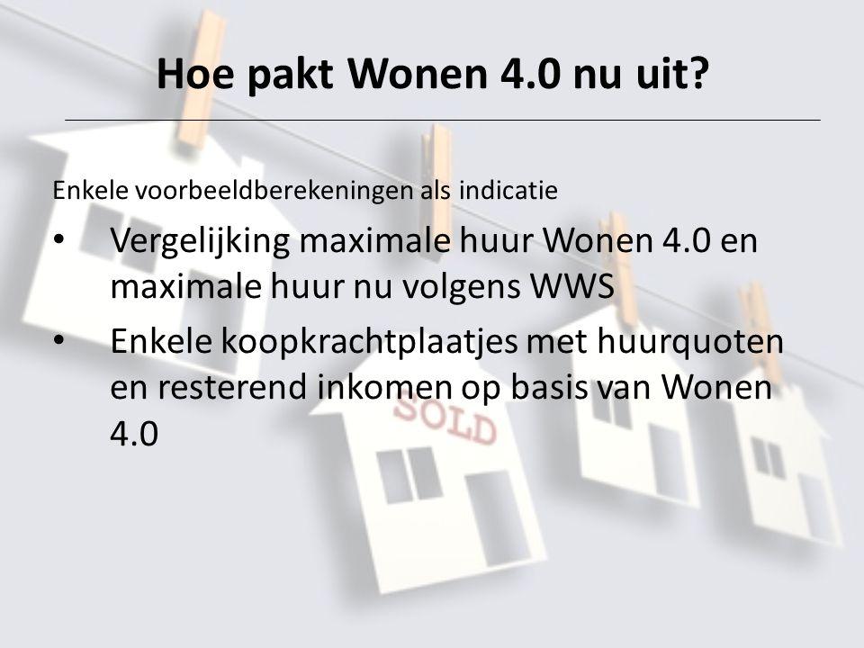 Hoe pakt Wonen 4.0 nu uit.