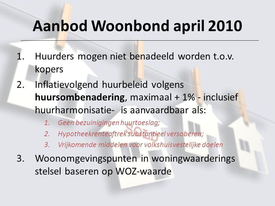 Aanbod Woonbond april 2010 1.Huurders mogen niet benadeeld worden t.o.v.