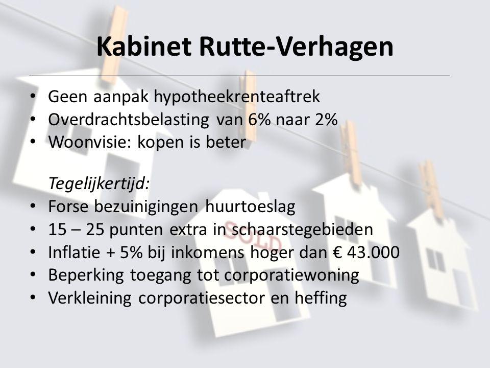 Kabinet Rutte-Verhagen • Geen aanpak hypotheekrenteaftrek • Overdrachtsbelasting van 6% naar 2% • Woonvisie: kopen is beter Tegelijkertijd: • Forse bezuinigingen huurtoeslag • 15 – 25 punten extra in schaarstegebieden • Inflatie + 5% bij inkomens hoger dan € 43.000 • Beperking toegang tot corporatiewoning • Verkleining corporatiesector en heffing