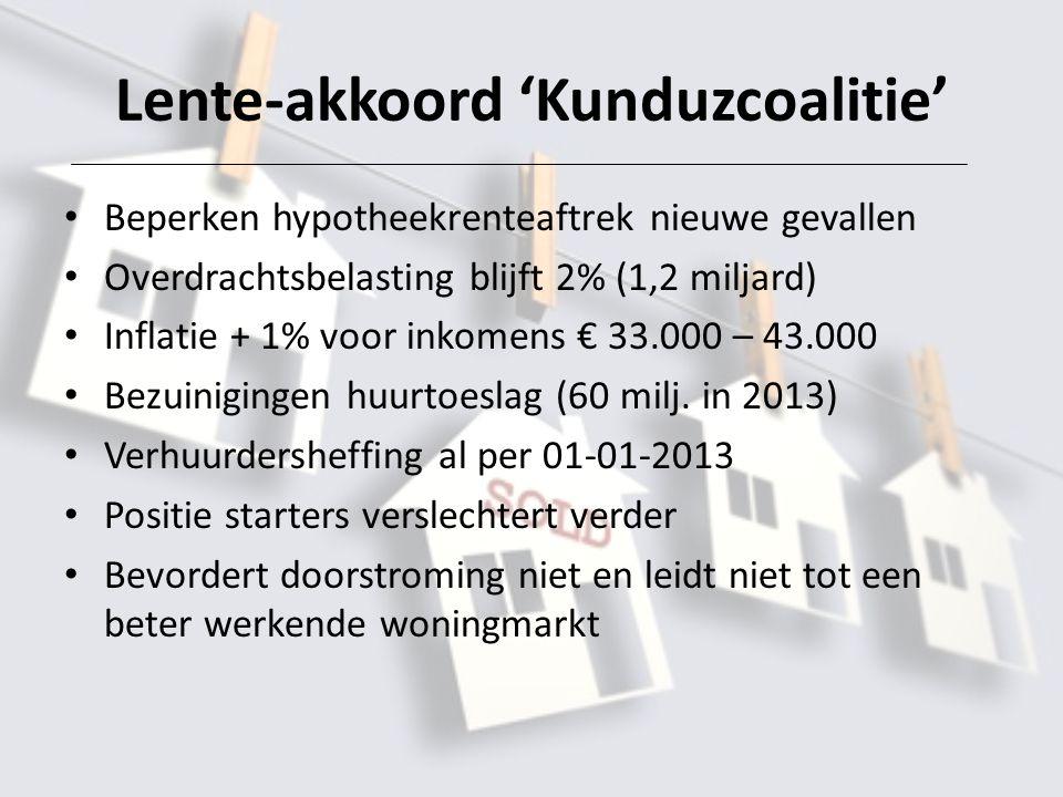 Lente-akkoord 'Kunduzcoalitie' • Beperken hypotheekrenteaftrek nieuwe gevallen • Overdrachtsbelasting blijft 2% (1,2 miljard) • Inflatie + 1% voor inkomens € 33.000 – 43.000 • Bezuinigingen huurtoeslag (60 milj.