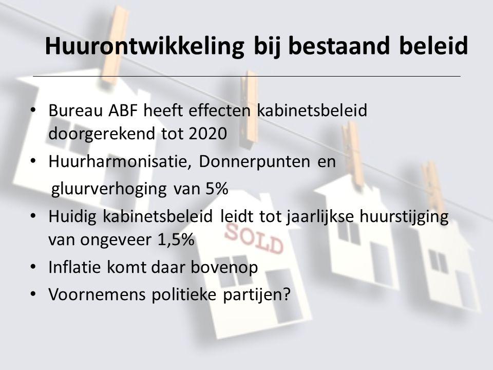 Maximale huur vier grote steden AmsterdamRotterdamDen HaagUtrecht 4,5% WOZ- waarde gemiddeld 634411435601 Ymere Havensteder Staedion Mitros Maximale huur nu gemiddeld 659593548689