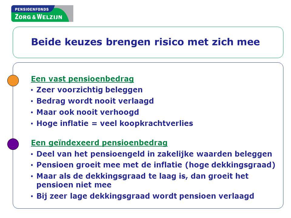 Beide keuzes brengen risico met zich mee Een vast pensioenbedrag • Zeer voorzichtig beleggen • Bedrag wordt nooit verlaagd • Maar ook nooit verhoogd •