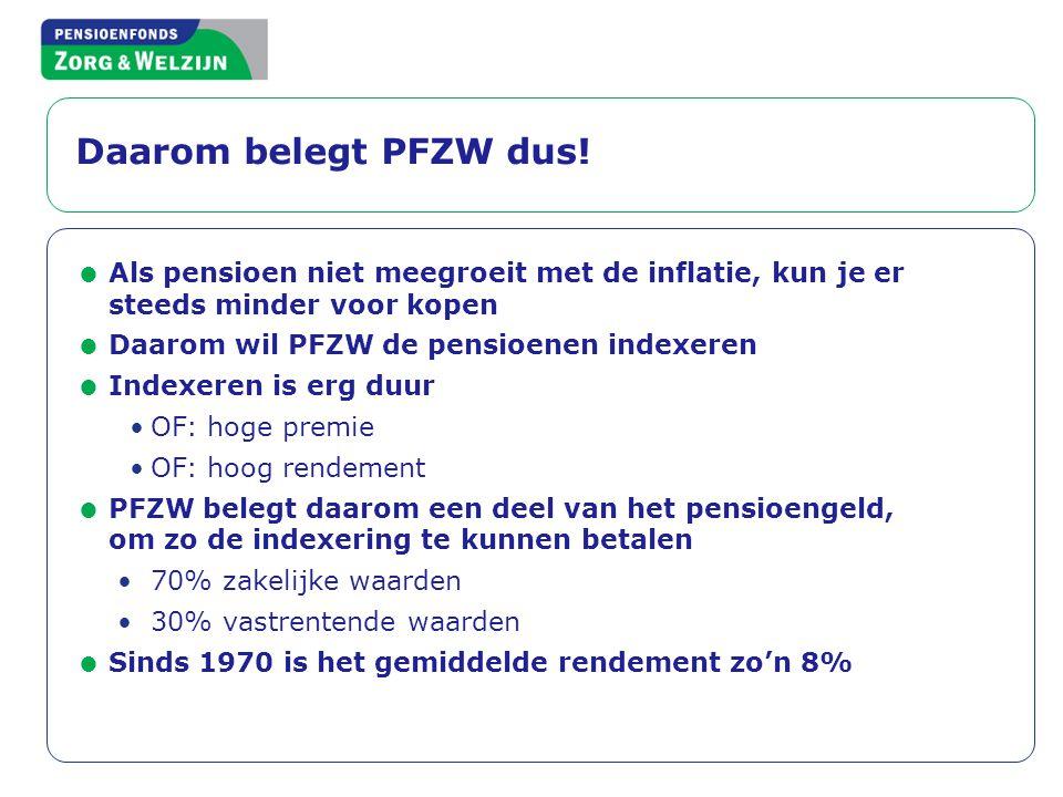 Daarom belegt PFZW dus!  Als pensioen niet meegroeit met de inflatie, kun je er steeds minder voor kopen  Daarom wil PFZW de pensioenen indexeren 