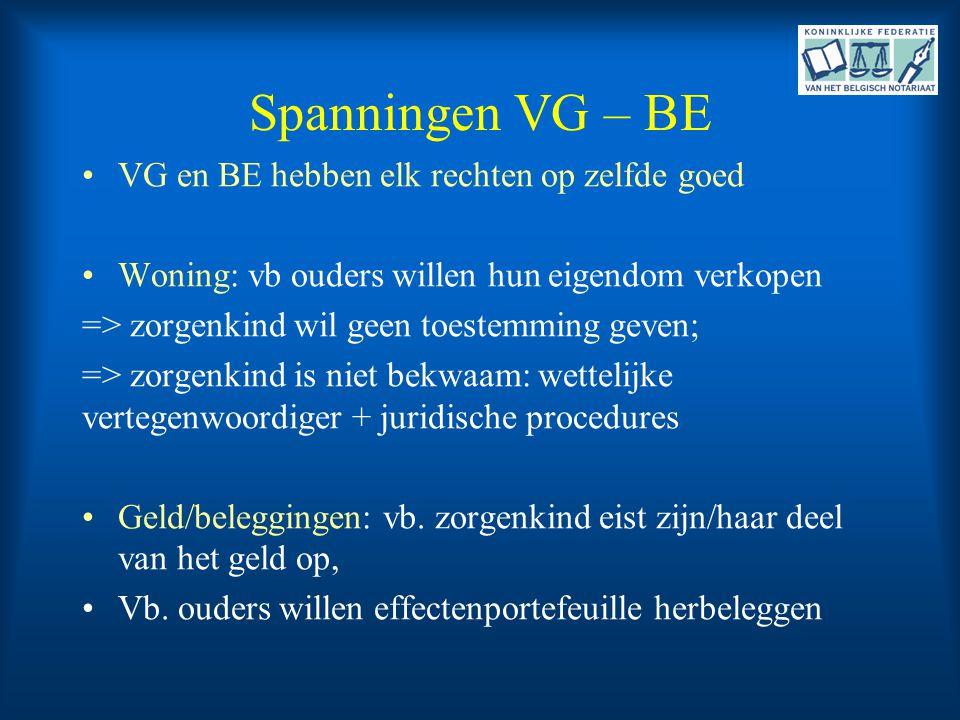 Spanningen VG – BE •VG en BE hebben elk rechten op zelfde goed •Woning: vb ouders willen hun eigendom verkopen => zorgenkind wil geen toestemming geve