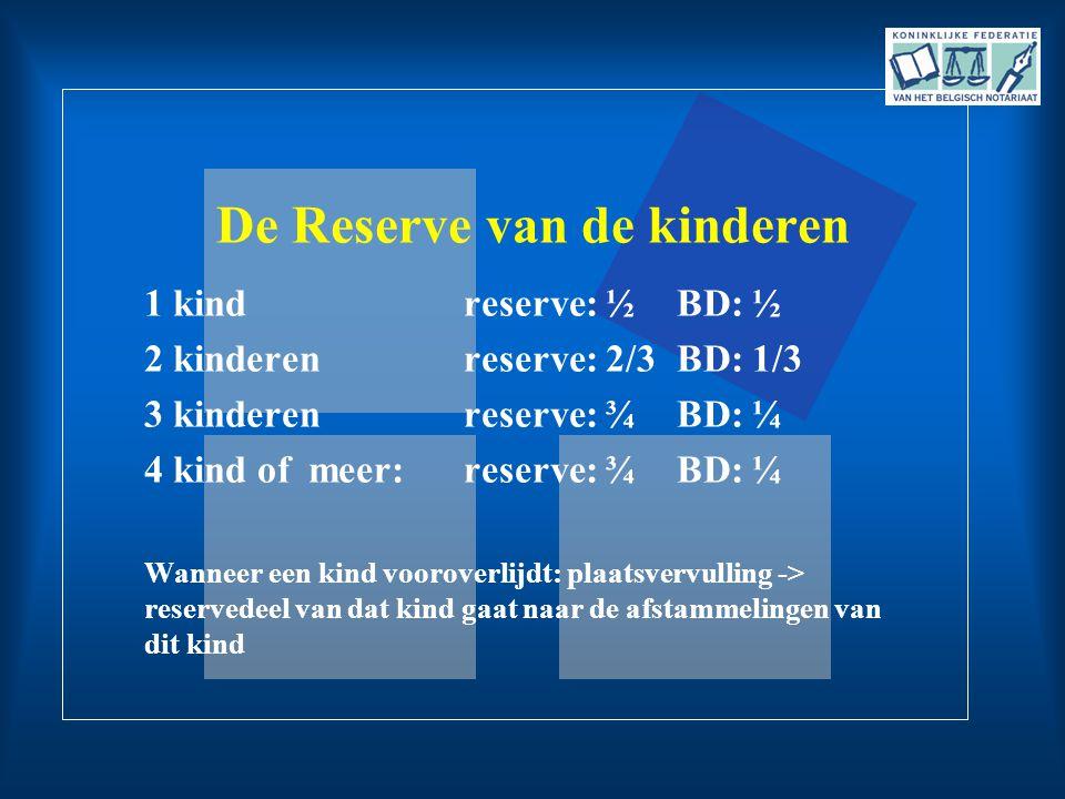 De Reserve van de kinderen 1 kind reserve: ½ BD: ½ 2 kinderen reserve: 2/3 BD: 1/3 3 kinderen reserve: ¾ BD: ¼ 4 kind of meer: reserve: ¾ BD: ¼ Wannee