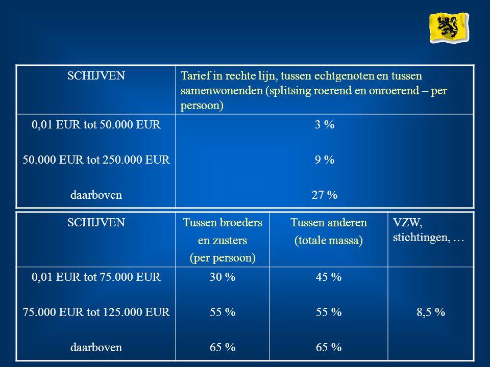 SCHIJVENTarief in rechte lijn, tussen echtgenoten en tussen samenwonenden (splitsing roerend en onroerend – per persoon) 0,01 EUR tot 50.000 EUR 50.00