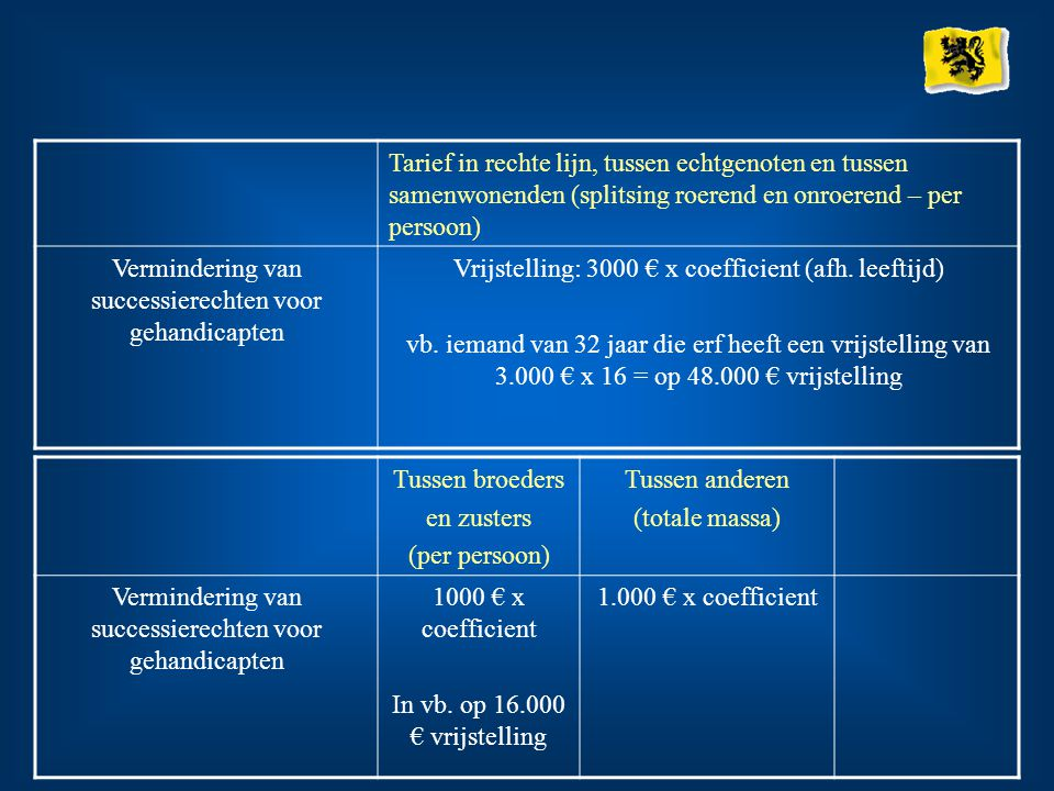 Keuzebeding •De bestseller in de hedendaagse notariële praktijk •Wat .