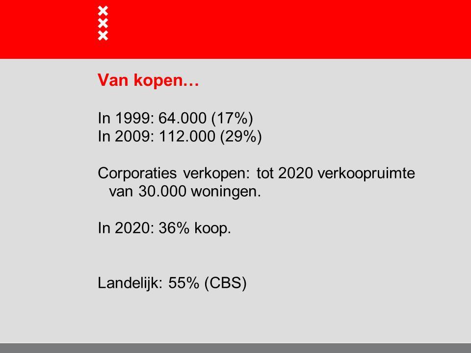 Van kopen… In 1999: 64.000 (17%) In 2009: 112.000 (29%) Corporaties verkopen: tot 2020 verkoopruimte van 30.000 woningen. In 2020: 36% koop. Landelijk