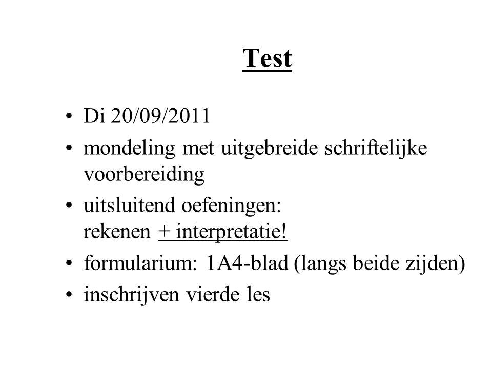 Grafische betekenis van de parameters m en q We zien deze betekenis duidelijk hier …hier http://www.home.zonnet.nl/lauwen37/applets/Rechte lijn/RechteLijn.html Of hier…hier http://www.rfbarrow.btinternet.co.uk/htmks3/Linear 1.htm Of hier…hier http://standards.nctm.org/document/eexamples/chap 7/7.5/index.htm
