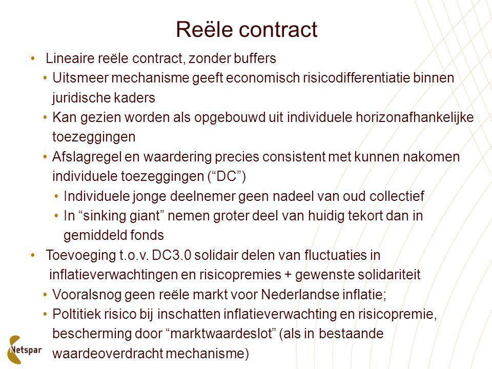 Reële contract •Lineaire reële contract, zonder buffers •Uitsmeer mechanisme geeft economisch risicodifferentiatie binnen juridische kaders •Kan gezie