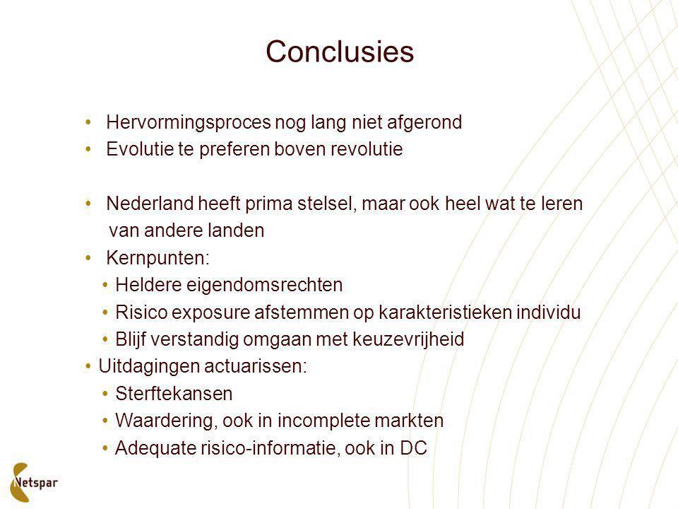 Conclusies •Hervormingsproces nog lang niet afgerond •Evolutie te preferen boven revolutie •Nederland heeft prima stelsel, maar ook heel wat te leren