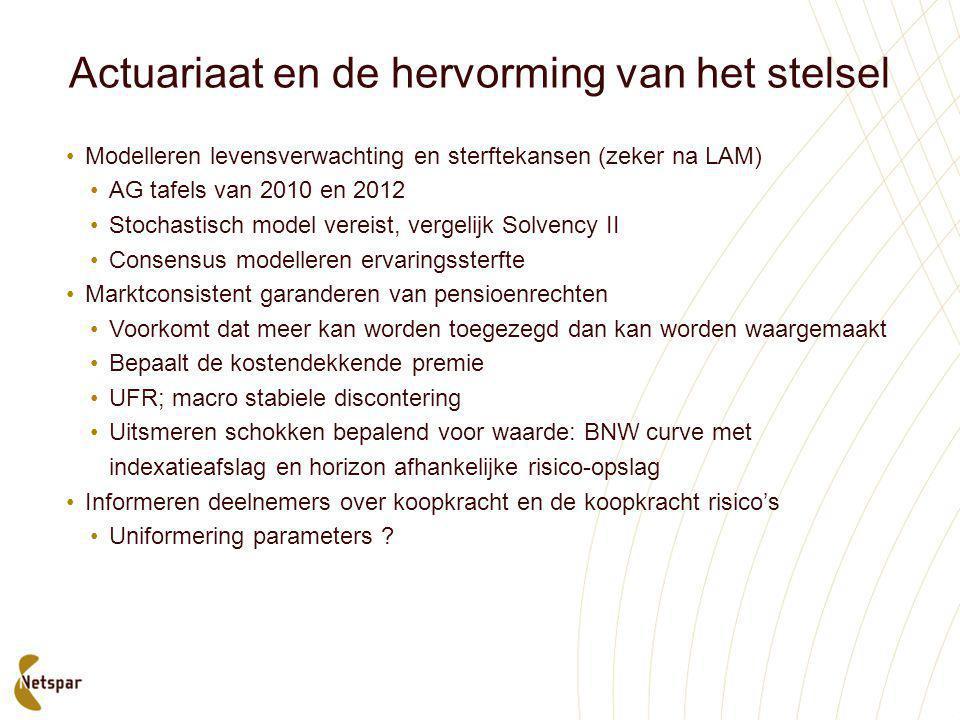 Actuariaat en de hervorming van het stelsel •Modelleren levensverwachting en sterftekansen (zeker na LAM) •AG tafels van 2010 en 2012 •Stochastisch mo