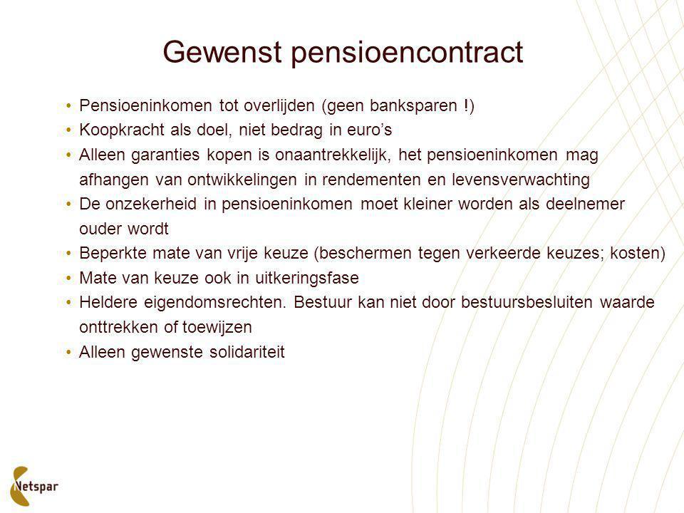 Gewenst pensioencontract •Pensioeninkomen tot overlijden (geen banksparen !) •Koopkracht als doel, niet bedrag in euro's •Alleen garanties kopen is on