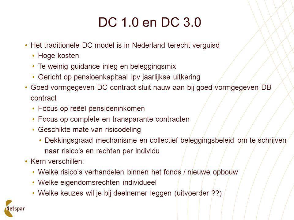 DC 1.0 en DC 3.0 •Het traditionele DC model is in Nederland terecht verguisd •Hoge kosten •Te weinig guidance inleg en beleggingsmix •Gericht op pensi