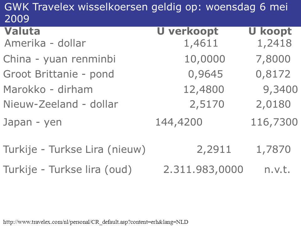 GWK Travelex wisselkoersen geldig op: woensdag 6 mei 2009 ValutaU verkooptU koopt Amerika - dollar1,46111,2418 China - yuan renminbi10,00007,8000 Groo