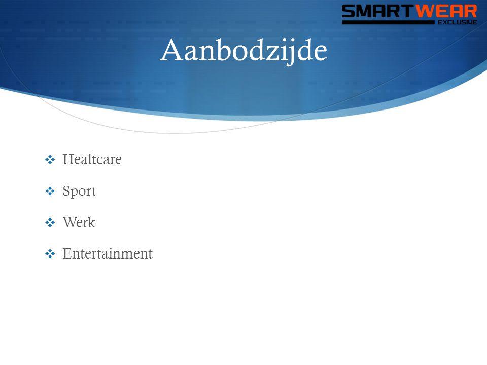Aanbodzijde  Healtcare  Sport  Werk  Entertainment