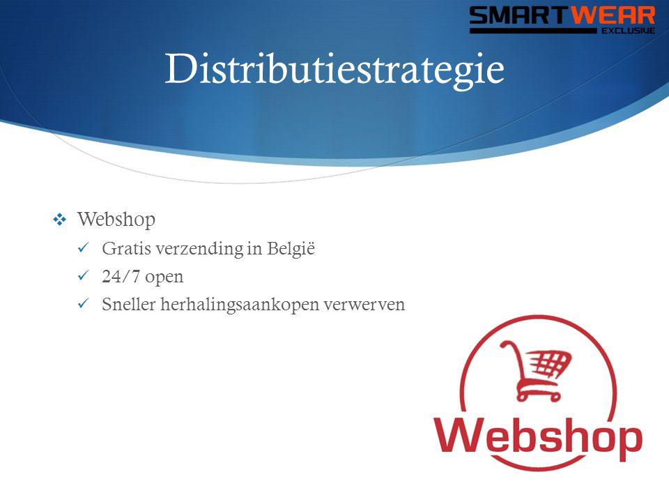 Distributiestrategie  Webshop  Gratis verzending in België  24/7 open  Sneller herhalingsaankopen verwerven