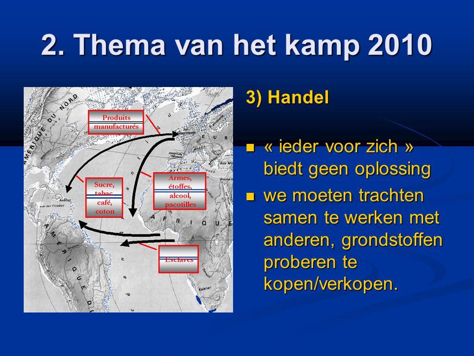 2. Thema van het kamp 2010 3) Handel  « ieder voor zich » biedt geen oplossing  we moeten trachten samen te werken met anderen, grondstoffen probere