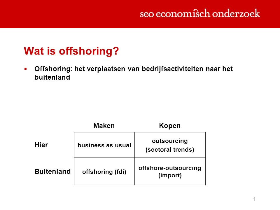 1 Wat is offshoring.