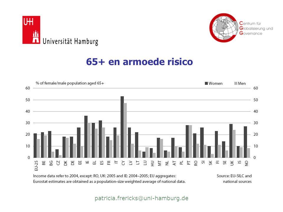 patricia.frericks@uni-hamburg.de 65+ en armoede risico