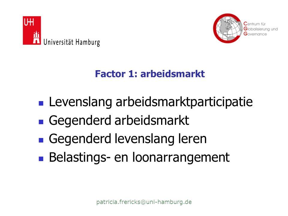 patricia.frericks@uni-hamburg.de Factor 1: arbeidsmarkt  Levenslang arbeidsmarktparticipatie  Gegenderd arbeidsmarkt  Gegenderd levenslang leren  Belastings- en loonarrangement