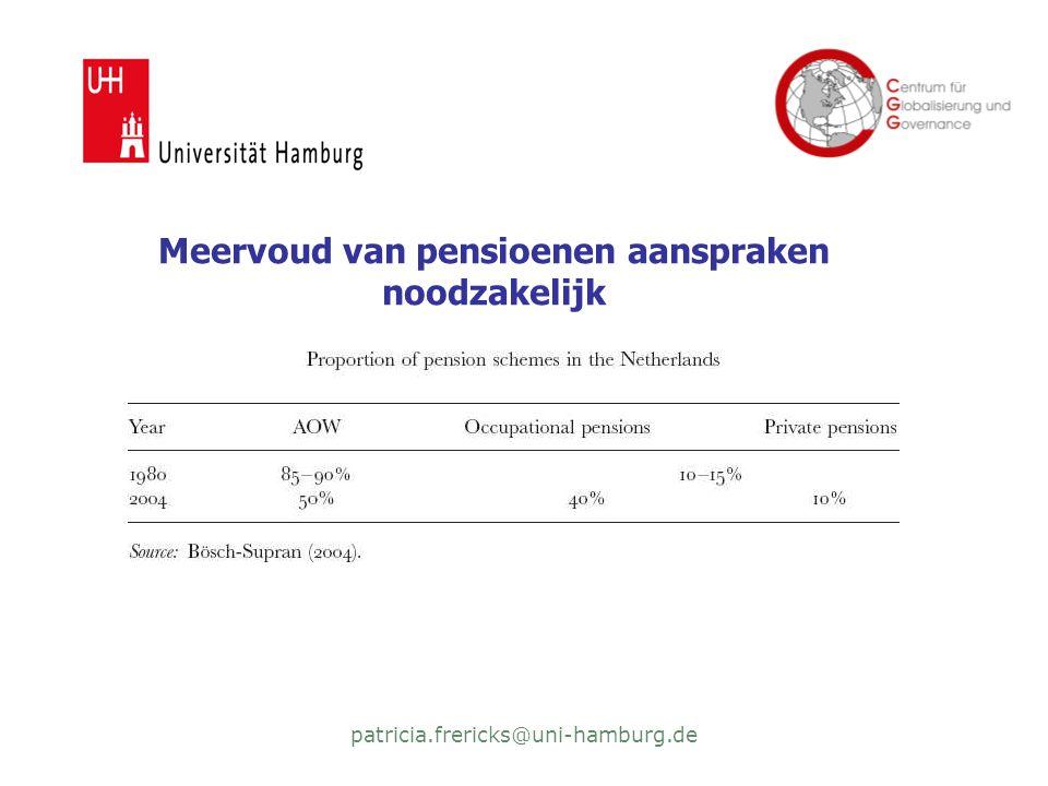 patricia.frericks@uni-hamburg.de Meervoud van pensioenen aanspraken noodzakelijk