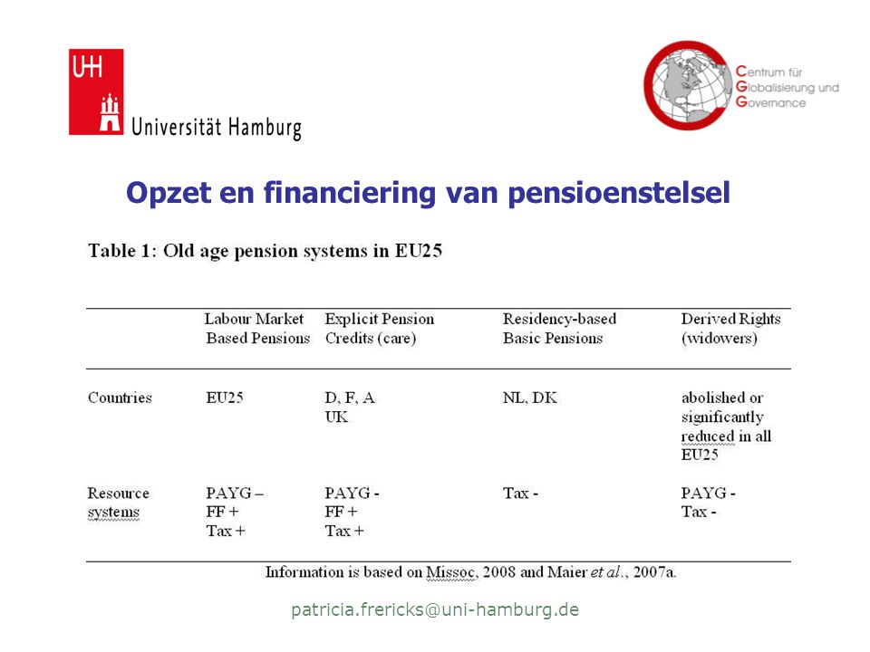 patricia.frericks@uni-hamburg.de Opzet en financiering van pensioenstelsel