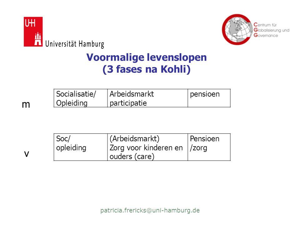 patricia.frericks@uni-hamburg.de Voormalige levenslopen (3 fases na Kohli) Socialisatie/ Opleiding Arbeidsmarkt participatie pensioen m v Soc/ opleidi