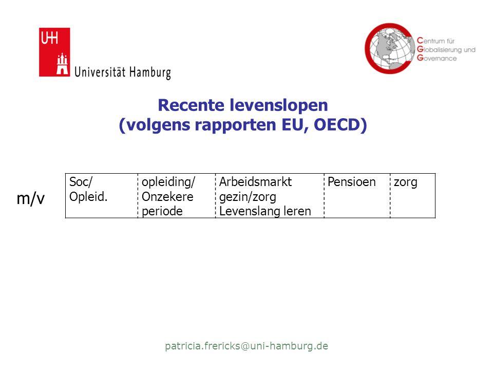 patricia.frericks@uni-hamburg.de Recente levenslopen (volgens rapporten EU, OECD) m/v Soc/ Opleid. opleiding/ Onzekere periode Arbeidsmarkt gezin/zorg