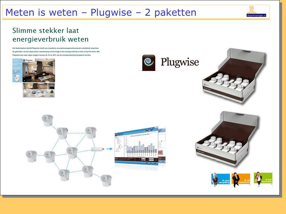 Meten is weten – Plugwise – 2 paketten -
