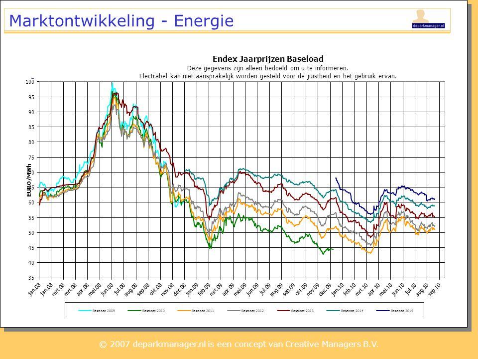 © 2007 deparkmanager.nl is een concept van Creative Managers B.V. Marktontwikkeling - Energie -